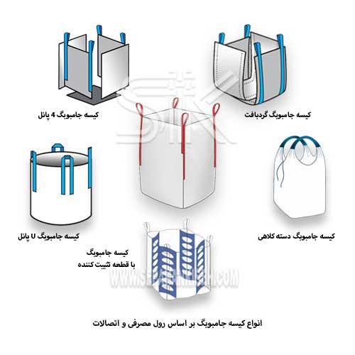 انواع-جامبوبگ-بر-اساس-رول-مصرفی-3