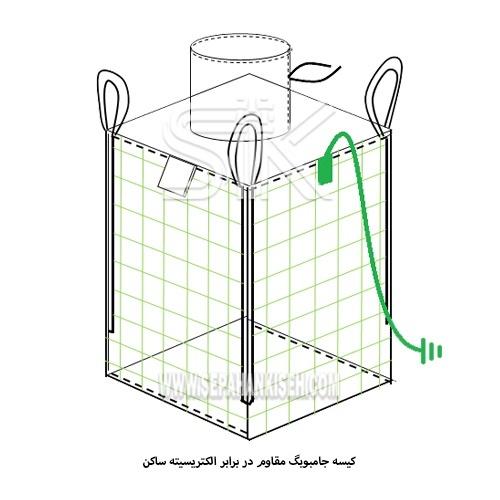 کیسه-جامبوبگ-مقاوم-در-برابر-الکتریسیته-ساکن-6